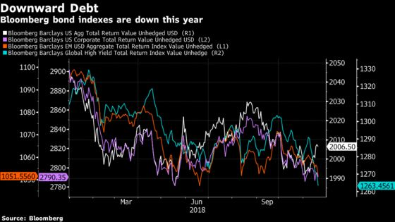 What Bond Gurus Are Saying About the Market Sell-Off