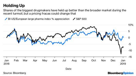 Surprise! Drugmakers Are Raising Prices Again