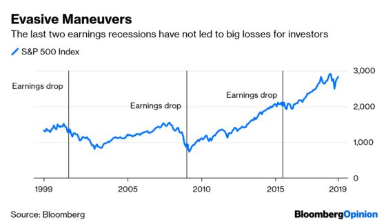 Investors Are Betting on Earnings Even as They Fall