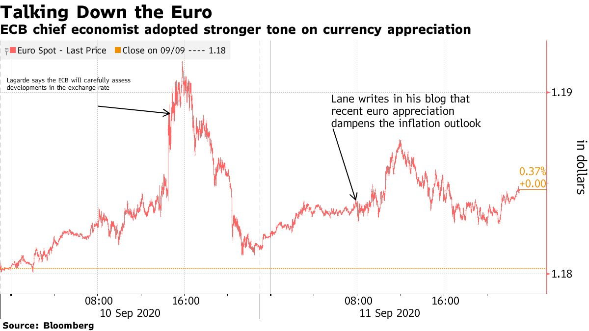 ECB chief economist adopted stronger tone on currency appreciation