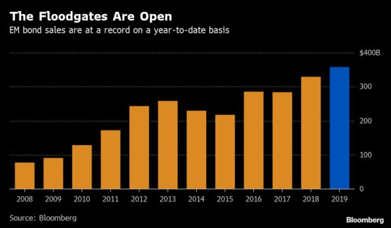 Emerging-Debt Rally Fuels Concern Amid Record Year for Sales