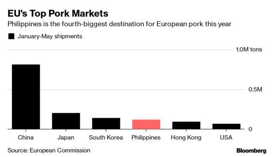 Philippines Bans German Pork to Prevent Spread of Pig Virus