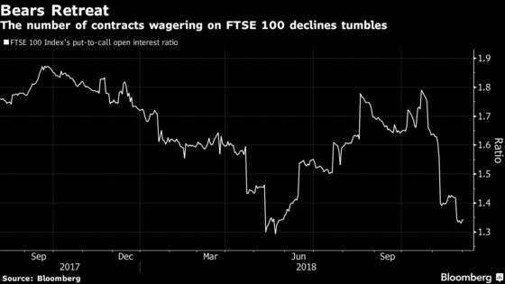 In Brexit Endgame, Complacency and Confusion Bedevil Markets