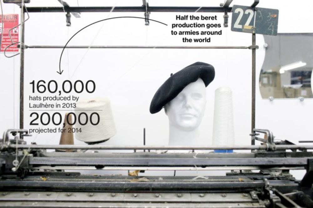 a92b9c90 The traditional French beret is made with half a mile of merino wool and a  leather