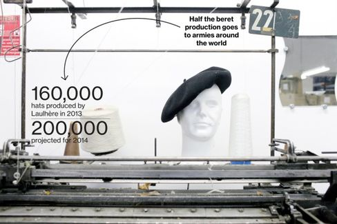 French Beret Makers: Then There Was One