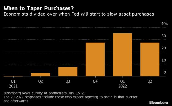 Powell, With Year to Run at Fed, Aims to Avoid Past QE Mistake