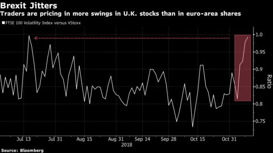 Brexit Jitters Hit U.K. Stock Traders as Opposition Grows
