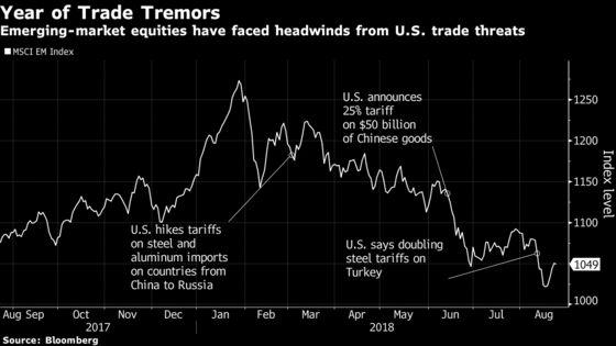 JPMorgan, BlackRock Say Trump in Trouble May Hit Emerging Markets