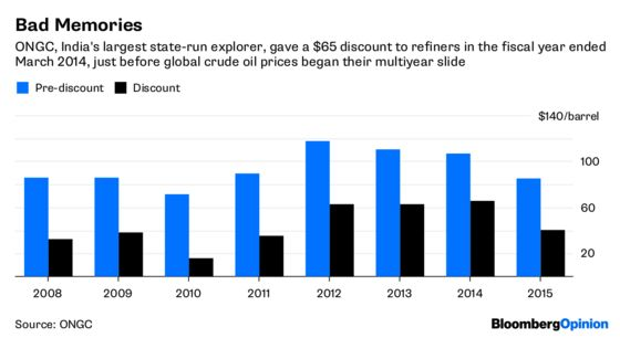 Let India's ONGC Cash Grab Remain a Bad Dream