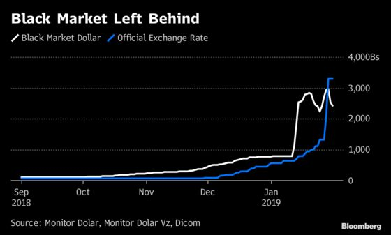 In Venezuela, the Black-Market Price of Dollars Is Lower Than the Official Rate