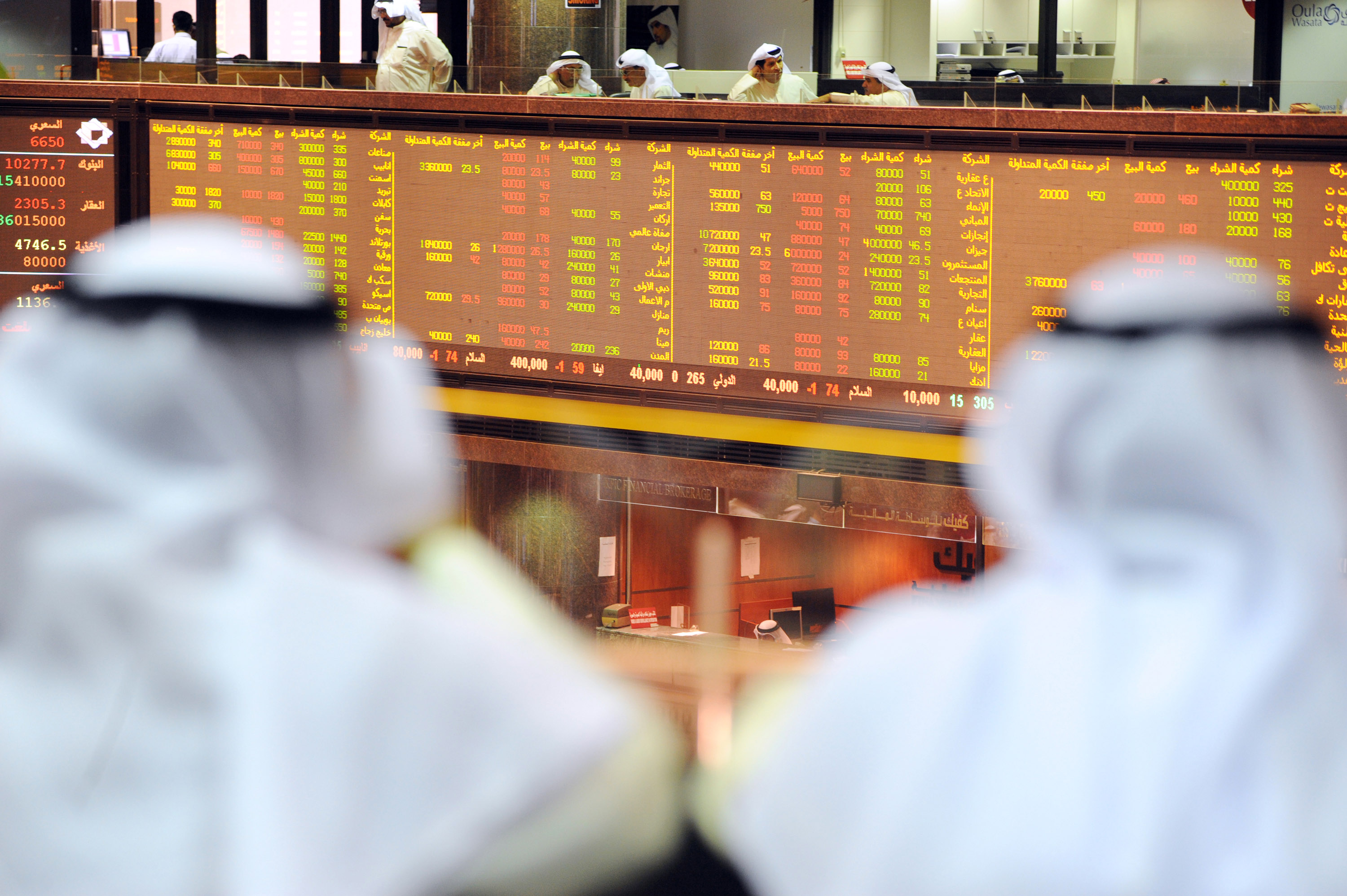 Kuwait Reforms Lauded for Unlocking Stock Market's 'Next Level