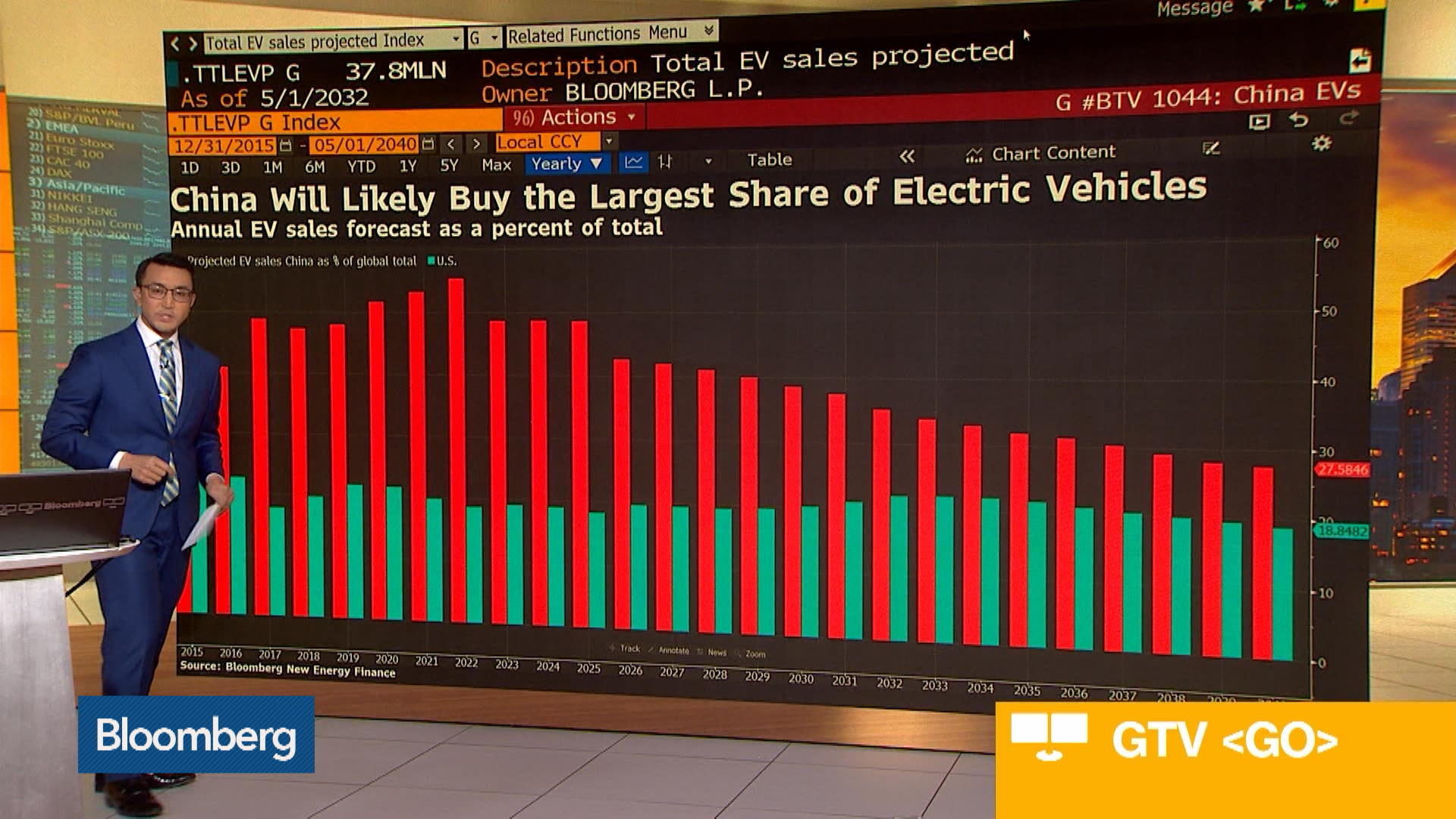 After 20 Years, China's Auto Sales Sputter Into Reverse