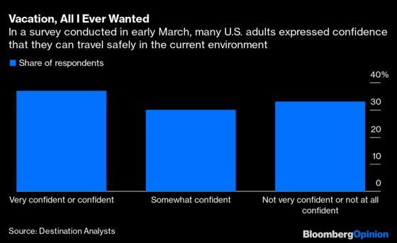 Vacation PlanningIs No Longer a Fantasy Exercise