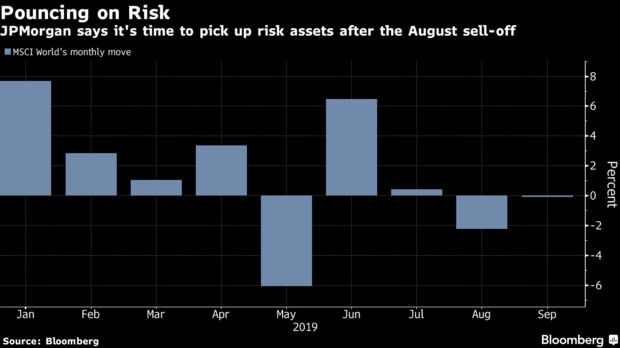 JPMorgan says it's time to pick up risk assets after the August sell-off