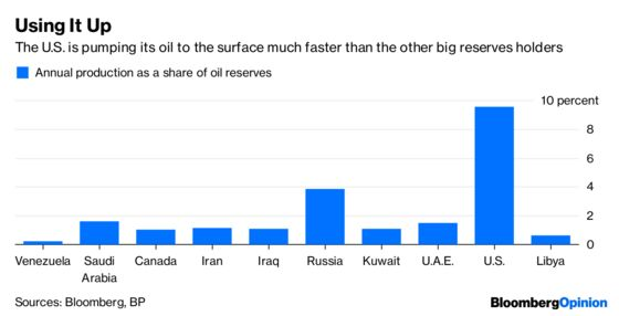 What All That Oil Really Means for the Saudis