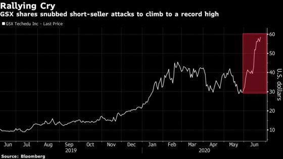 Carson Block Renews Short-Selling Attack on Chinese Tutoring Firm After Stock Surge