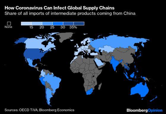 Coronavirus Isn't Bringing Jobs Back to America