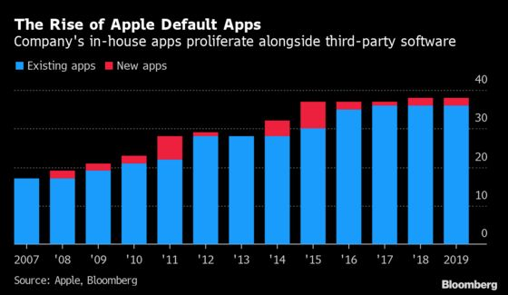 Apple's Default iPhone Apps Give It Growing Edge OverApp Store Rivals