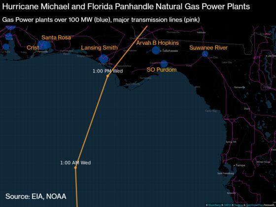 Hurricane Michael Raises Fresh Worries About Coal-Ash Spills