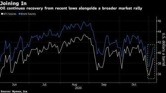 Crude Jumps as U.S. Election Scrambles Legislative Expectations