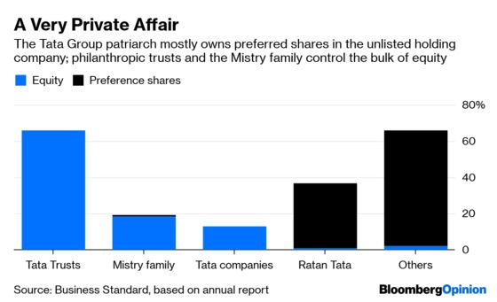 How Tata Can Keep Its Hold on Jaguar Land Rover
