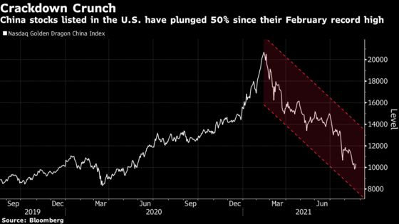 Chinese Tech Stock Recovery Extends to U.S. Premarket Trading