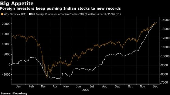 Rupee, Bonds Joining Stocks Rally May Add to India's Policy Woes