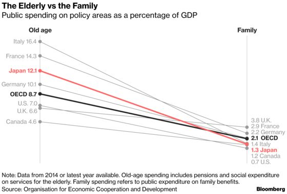 In One of the World's Richest Countries, Most SingleMothers Live in Poverty