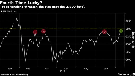 Earnings Rally on Hold in S&P 500 as Trade Anxiety Surfaces Anew
