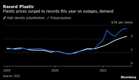 Record Plastic Prices May Go 'Stratospheric' on Hurricane