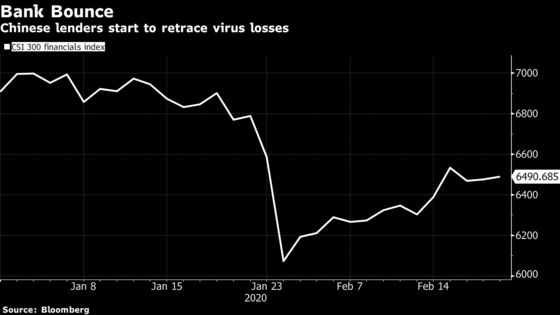 Pain for Asian Banks Is Just Starting as Virus Batters Loans