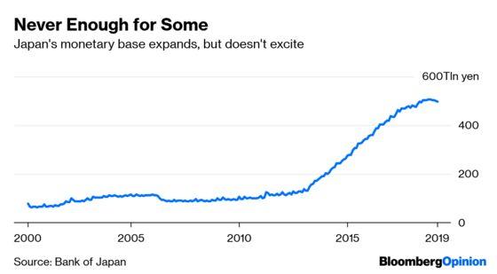Why Japan's Massive Stimulus Still Isn't Enough