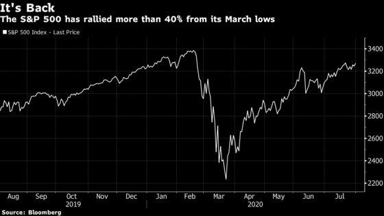 JPMorgan Sees Risk of 'Modest' Stock Drop But Don't Go Defensive