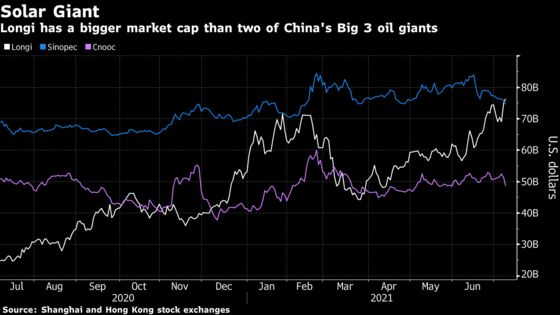 China Scores Win as Inflation Steadies After Commodities Fight