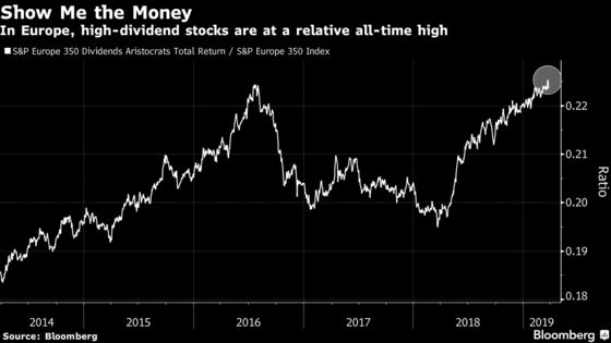 Bond Mania Is Spurring Record Moves Across Stock-Market Corners