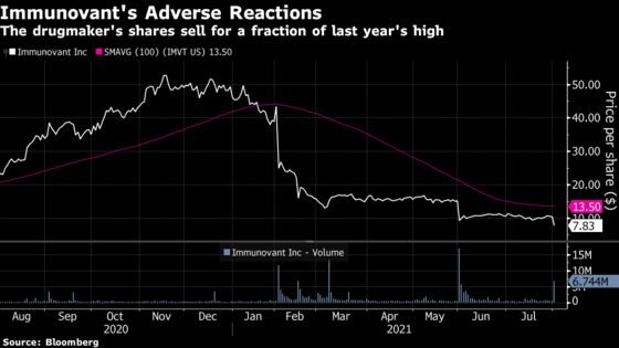 SPAC-on-SPAC Deal Falls Apart, and So Does Immunovant's Stock