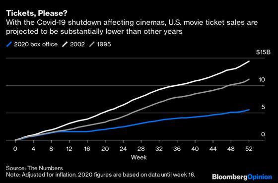 'Trolls' Triumph Doesn't Change Movie Math