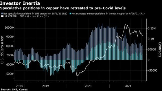 Copper Bulls Get an Electric Shock as World's Factories Slow
