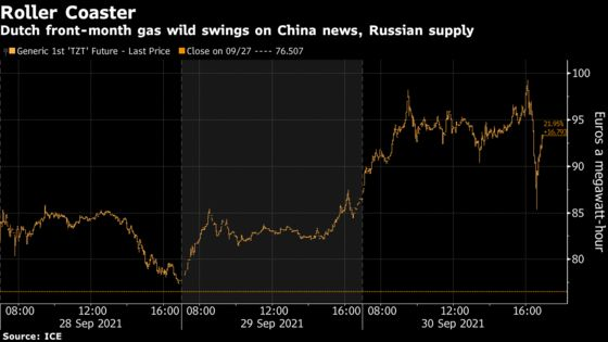 European Gas, Power Prices Jump Again to Records