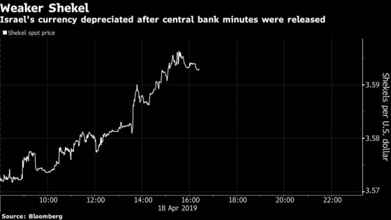 Currency Intervention Nod Trips Up Shekel, Hints Rate Hike Nears
