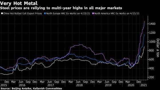 Global Steel Boom Builds as Rampant Demand Overwhelms Supply