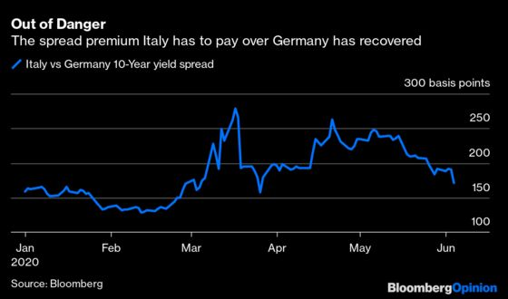 Italy's Bond Investors Have a New Heroine