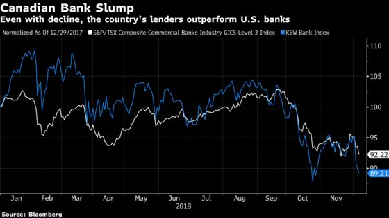 Gains Abroad Extend the Record Earnings Streak at Canadian Banks