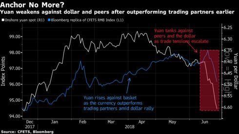 Bloomberg deepening of market penetration