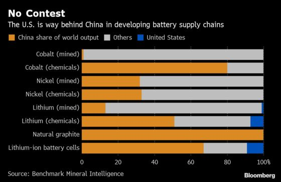 Fears Rise ChinaCould Choke off Supply of Rare Earths in Trade War