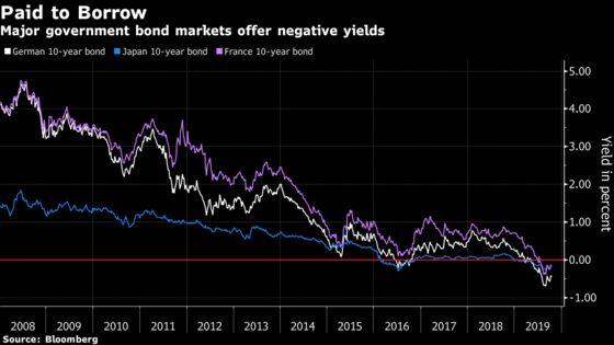 JPMorgan Veteran Refuses to Buy 'Insane' Negative-Yield Bonds