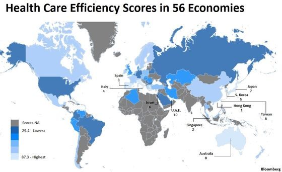 These Are the Economies With the Most (and Least) Efficient Health Care
