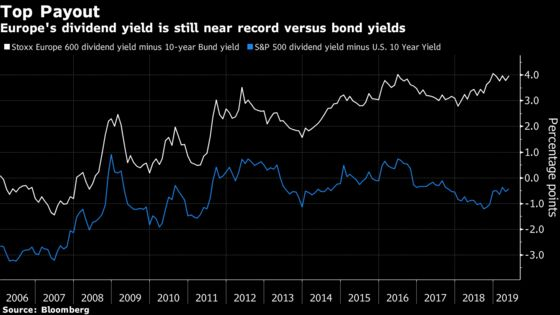 Turmoil Makes the Search for Yield More Relevant