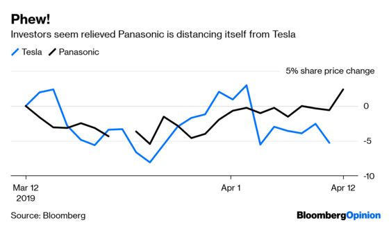 Don't Shed a Tear for This Tesla Breakup