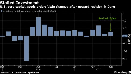 Orders of U.S. Business Equipment Unexpectedly Stalled in July